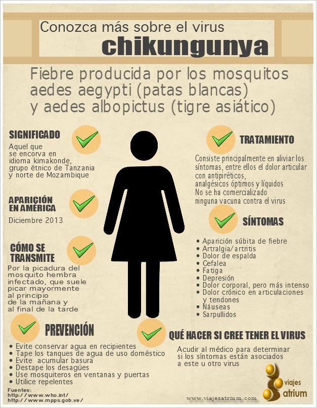 Conozca más sobre el virus chikungunya