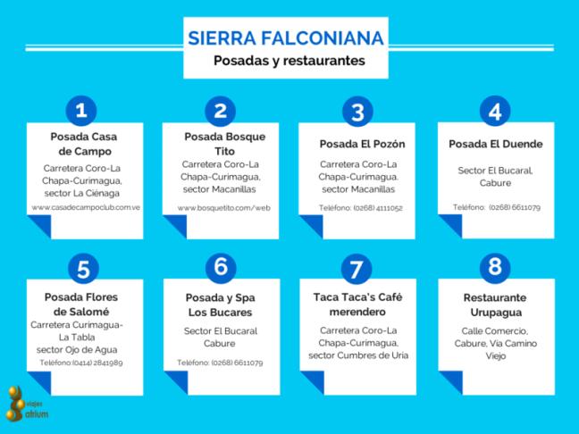 Posadas y restaurantes de la Sierra