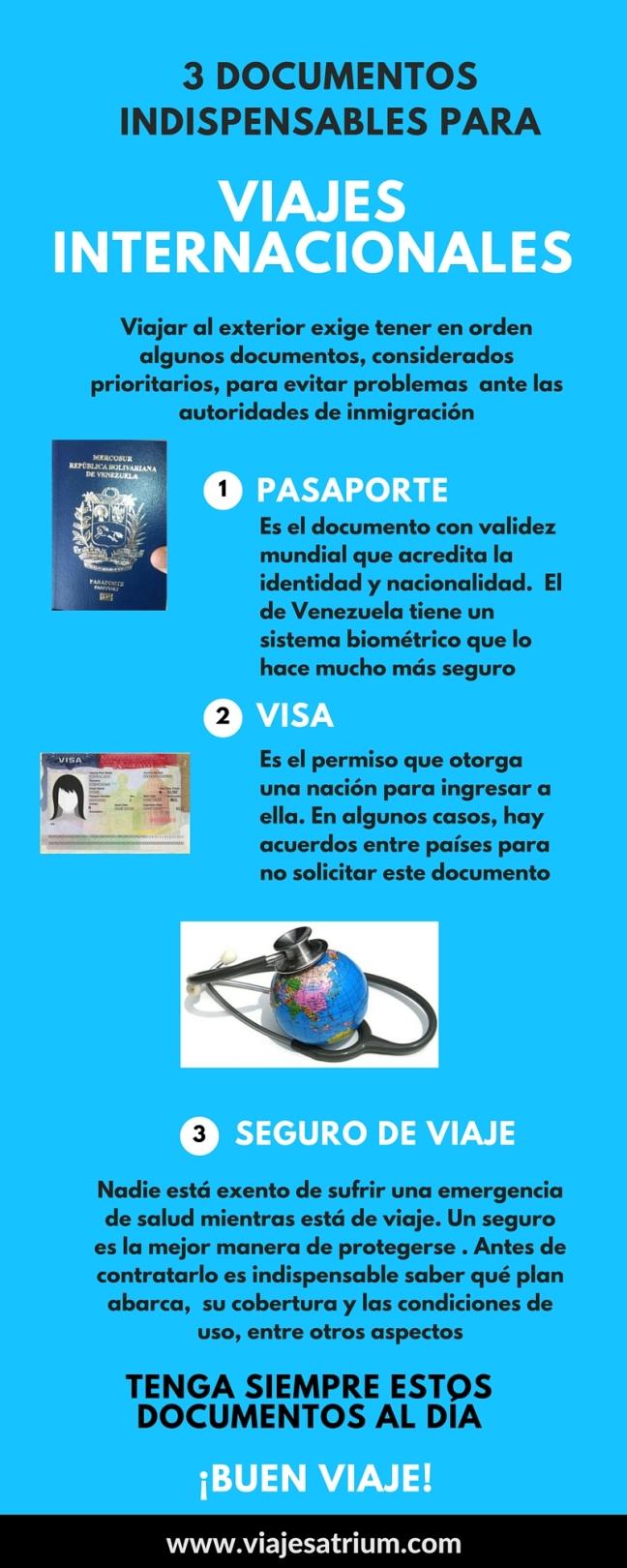 Infografía sobre documentos viajes al exterior