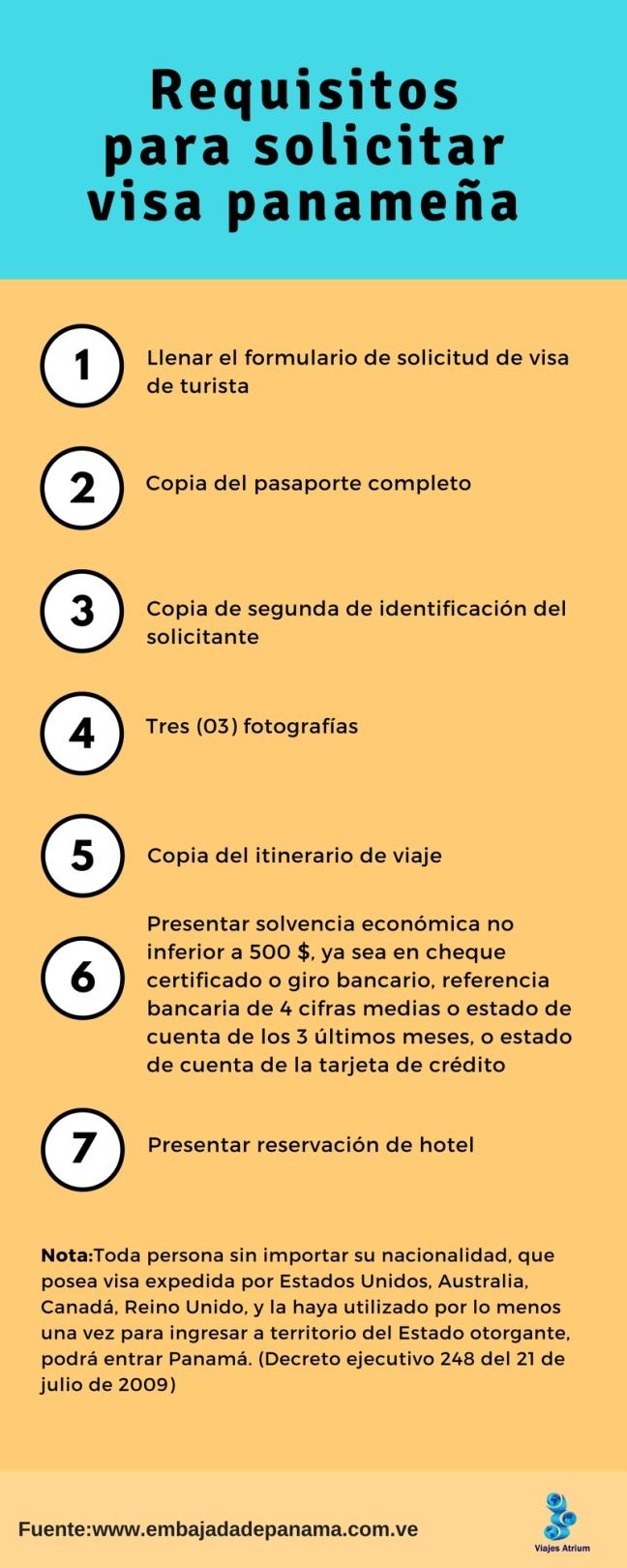Requisitos visa Panamá